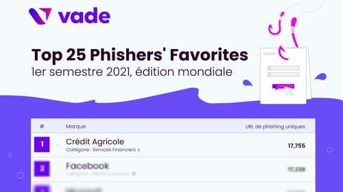 Phishers_Favorites_H1_2021_social_background_FR