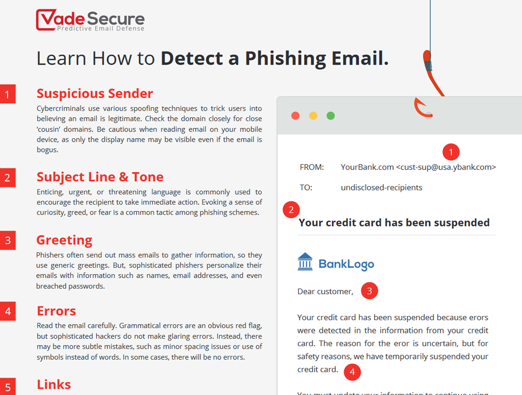 Learn-How-to-Detect-a-Phishing-Email-EN