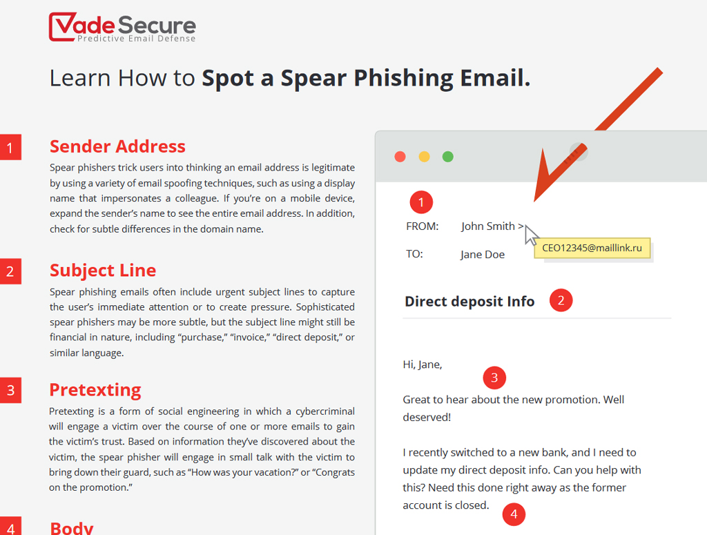 Learn-How-to-Spot-a-Spear-Phishing-Email-1-EN