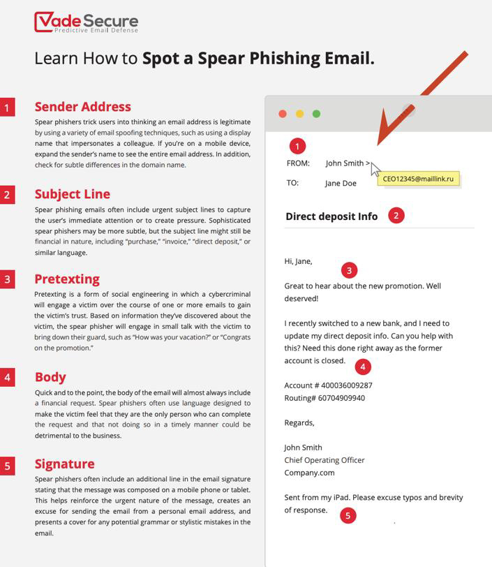 learn-how-to-spot-a-spear-phishing-email